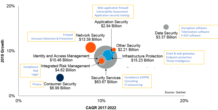 securityTAM.png